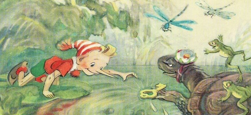 «Золотой ключик, или приключения Буратино», краткое содержание сказки (А.Н. Толстой)